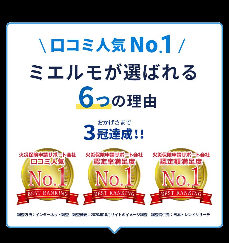 口コミ人気No.1 ミエルモが選ばれる6つの理由